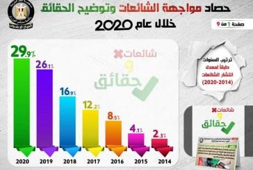 حصاد مواجهة الشائعات ضمن حروب الجيل الرابع 2020